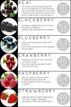 Berries + benefits