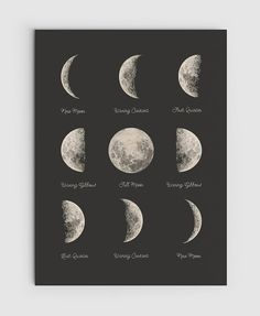 Moon Phases Poster. Astronomy Lunar Art. Bedroom by ILKADesign