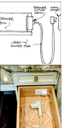 Outlets in drawers mean that you can get all that gadget clutter off the counter. | 33 Insanely Clever Upgrades To Make To Your Home