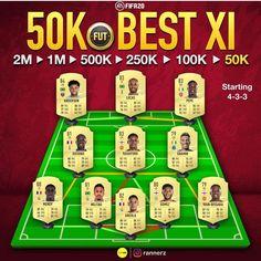 50k best Team?💰🔥 Who is missing?#fifa20#fifa20worldcup#fifa20memes#fifa20logo#fifa20logo#fifacake#fifa20ultimateteam#fifa20wallpapers#fifa20gameplay#fifa20#fifa#fifatrading#fifaultimateteam#ultimateteam#fifacoins#fifapoints#totw#fut#futchampions#football#soccer#ea#easports#fut20#fifa2020#totwprediction#teamoftheweek#packluck#packopening#playstation#freecoins#marketcrash#toty#football#soccer#fut20#futdraft#weekendleague#fifapacks#gaming#potm Fifa 20, Ea Sports, Football Soccer, Playstation, Gaming, Tips, Videogames, Game, Counseling