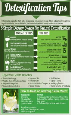6 Simple Dietary Swaps For Natural Detoxification - Herbs Info Health Articles, Health Advice, Health And Wellness, Calcium Rich Foods, Green Tea Benefits, Detox Plan, Detox Your Body, Natural Health, Diets