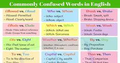 Commonly Confused Words: 7 English Word Pairs that Confuse Absolutely Everyone - ESLBuzz Learning English English Grammar Tenses, Teaching English Grammar, English Idioms, English Writing, English Vocabulary, English Language, Grammar Lessons, Grammar Worksheets, Learning English