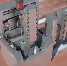 Build Thread Teeny Tiny 5-Axis Mill