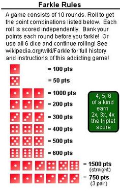 image relating to Farkle Instructions Printable called Heres a printable fixed of suggestions for actively playing Farkle. Relatives
