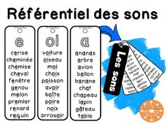 Learning Videos Link How To Learn French Embroidery Stitches French Flashcards, French Worksheets, Education And Literacy, French Education, Education Quotes, Kids Education, Teaching French Immersion, Core French, French Classroom