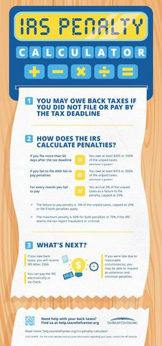 Fees and penalties can eat up your savings so knowing and using an IRS penalty calculator can save you time, effort, and money. Calculator Words, Interest Calculator, Online Calculator, Savings Planner, Budget Planner, Tax Help, Making A Budget