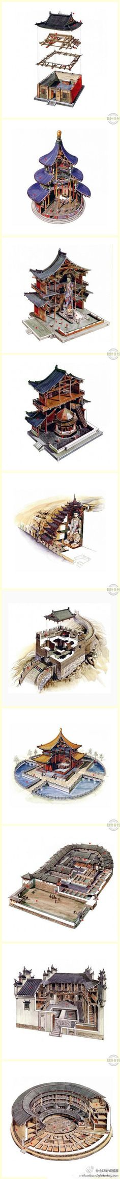 Cutaways of 10 styles of Chinese buildings. http://www.visiontimes.com/2015/04/05/see-the-unique-anatomy-of-these-10-classical-chinese-buildings.html