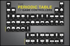 The Periodic Table Of Game Controllers Poster