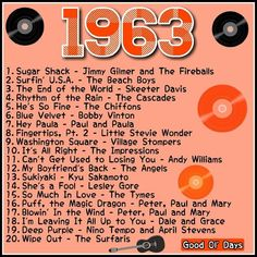 This is the year that I became aware of popular music. My life was never the same. Sugar Shack, Washington Square and Sukiyaki are my three favorite songs. 60s Music, Music Hits, Music Mood, Music Lyrics, Music Songs, Upbeat Songs, Fun Songs, Music Stuff, Playlists