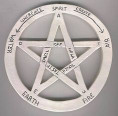 Pentacle for beginners