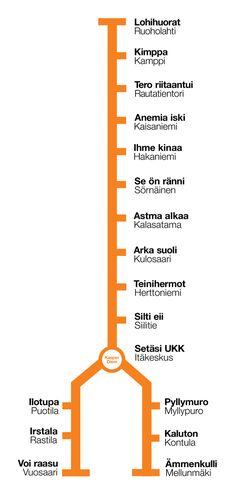Miten tehdä metromatkasta mielenkiintoisempi? No tietenkin luomalla uudet asemien nimet sekoittamalla niidenkirjaimet. Hyvää matkaa!