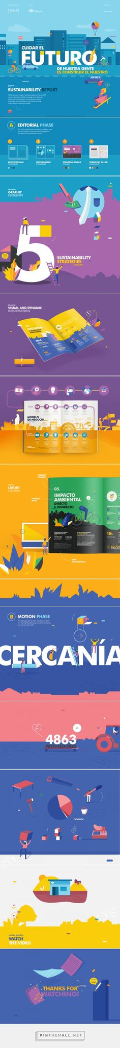 Banco Macro's CSR on Behance - created via http://pinthemall.net