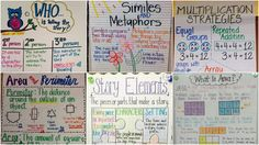 Looking for 3rd grade anchor charts? We put together some of our favorites to use in your third grade classroom this year!