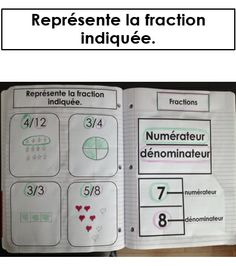 Primary Teaching Ideas and Resources Primary Teaching, Teaching Aids, Teaching Math, Math Resources, Math Activities, French Resources, French Numbers, Interactive Student Notebooks, Math Notes