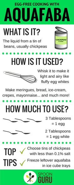 How to use aquafaba guide in cooking and baking #infographic