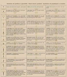 Explicación de cada punto en español, inglés y francés