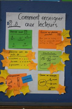 IMG_4830 Writing Lessons, Teaching Writing, Writing Activities, Writing A Book, Teaching Ideas, Reading Workshop, Writer Workshop, Daily 5 Reading, French Education
