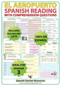 Are you thinking about creating a hydroponic greenhouse? Spanish Grammar, Spanish Vocabulary, Spanish Teacher, Teaching Spanish, Spanish Class, Vocabulary Flash Cards, Vocabulary List, French Fairy Tales, Learning Sight Words
