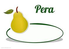Cartel de precios para las peras. Frutería. Verdulería.