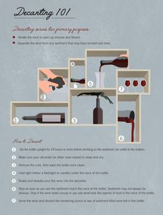 Decoding the Decanting Process - Decanting 101