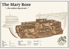 Mary Rose Cutaway Poster, updated and improved!