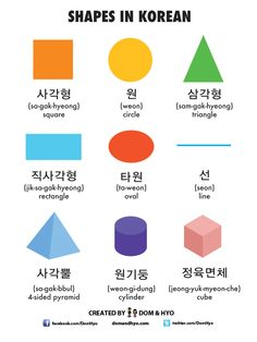 Korean Language 655133077027231628 - This is a rehash of an earlier post. How many words did you know? Source by victoriaremmery Korean Words Learning, Korean Language Learning, Learn A New Language, Learn Basic Korean, How To Speak Korean, Learn Korean Alphabet, Learning Languages Tips, Learn Hangul, Korean Writing