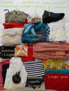 Kit da viaggio o lista di cose da mettere in valigia. Cosa mettere in valigia per un viaggio. Cosa mettere in valigia per un fine settimana. Quali vestiti prendere in vacanza. #kitdaviaggio