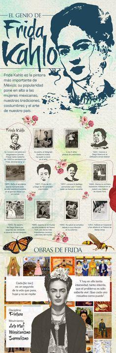 Una infografía dedicada a exponer una parte de la vida que tuvo la Genio de Frida Kahlo
