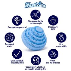Checkout - Washzilla