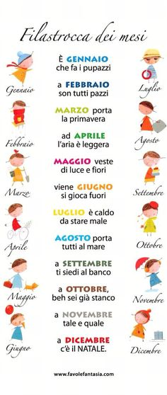 The Italian language, similar to other foreign languages one is estranged to can be learned. This isn't saying though that learning can be easy but it isn't difficult too. Italian Grammar, Italian Vocabulary, Italian Phrases, Italian Words, Italian Quotes, Italian Language, Learn To Speak Italian, Italian Lessons, Learning Italian