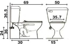medidas de un inodoro - Buscar con Google