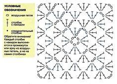 Patchwork Granny Square Blanket Various Sizes ⋆ Crochet Kingdom Crochet Squares, Crochet Stitches, Crochet Patterns, Circuit Carrera, Crochet For Kids, Free Crochet, Crochet Top, String Art Tutorials, Video Tutorials