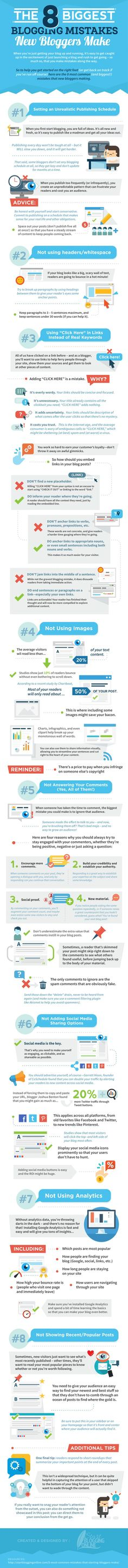 8 Blogging Mistakes New Bloggers Make