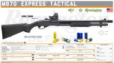Remington Arms Company, LLC-  M870 Express Tactical Tactical Shotgun, Edc Tactical, Weapons Guns, Guns And Ammo, Shotguns, Firearms, 870 Express Tactical, Man Store, Rifles