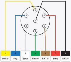 10 best trailer wiring diagram images trailer build utility rh pinterest com