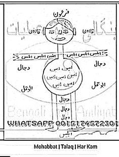 Snapshot 27 : shaikh abdul gafar,odisha : Free Download, Borrow, and Streaming : Internet Archive