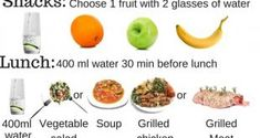 Free weight loss diet plan to help you lose weight fast and healthy Effective ex. Weight Loss Diet Plan, Lose Weight, Healthy Dinner Recipes, Diet Recipes, Chicken Diet Recipe, Diet Meme, Food Charts, Diet Meal Plans, Keto Snacks