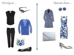 A Travel Capsule Wardrobe - Packing in black, white & blue