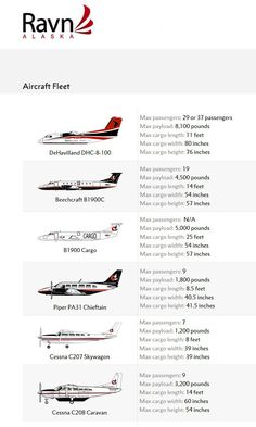 Boeing 737 Family Google Search Aircraft Families And