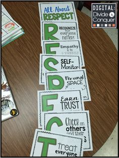 All About RESPECT poster reminders for students. Seven strategies to help build respect and create positive learning environments in the classroom.