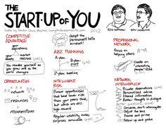 The Start-Up of You - Reid Hoffman/Ben Casnocha