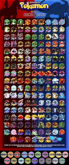 Fakemon: Hagane Fakedex - Pokemon Bronze and Cobalt by MTC-Studio on DeviantArt