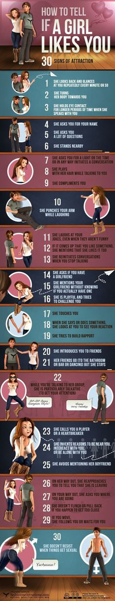How To Tell If A Girl Likes You Infographic, How To Tell If A Girl Likes You 30 signs of attraction #signlanguageinfographic