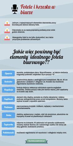 Jak wybrać odpowiedni fotel biurowy?   Ergonomia Biurowa Źródło: http://www.projektmebel.pl/oferta/fotele-pracownicze