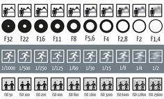 Conoce los principios básicos de Fotografía con esta útil Ilustración [Tutorial] - arturogoga
