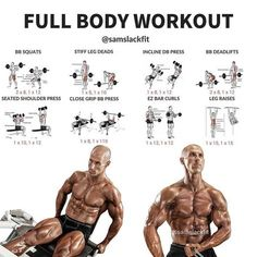 An exercise workout program is not going to be successful for anyone unless they can stay motivated and focused on their goal Fitness Workouts, Gym Workout Tips, Weight Training Workouts, Fitness Motivation, Full Body Workouts, Body Exercises, Shoulder Workout, Fat Burning Workout, Muscle Fitness