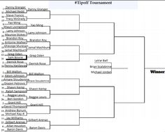 "#TipoffTournament Update:  A'mare Stoudemire defeats Drazen Petrovic in one of the closest match-ups so far 248 to 179. Brandon Roy blows by Antoine Walker with ease 337 to 17.  Just two more match-ups left in the first round of the tournament to determine the greatest ""what if"" player of all time.  The second round will start tomorrow with the usual two match-ups a day.  The first round will also end tomorrow.  A rule change will be administered with regards to voting:  Comments will now…"