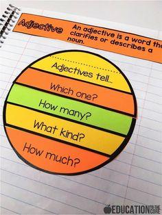 Adjectives Interactive Grammar Notebook Activity for Kindergarten, First and Second Grade Students.