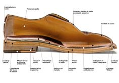 - mens leather oxford shoes, - mens yellow leather shoes, CLICK VISIT above for more options Sock Shoes, Shoe Boots, Italian Shoes, Shoe Pattern, How To Make Shoes, Shoe Brands, Designer Shoes, Leather Shoes, Fashion Shoes
