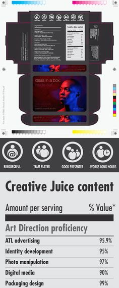 10 Most Creative Resumes (best resumes, cool resumes) - ODDEE